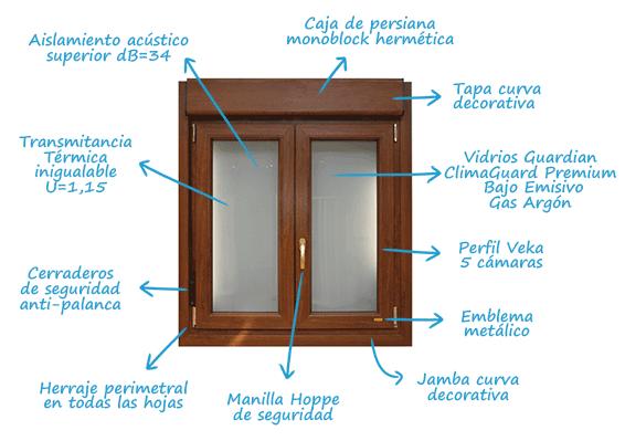 ventana-thermiluxe-caracteristicas